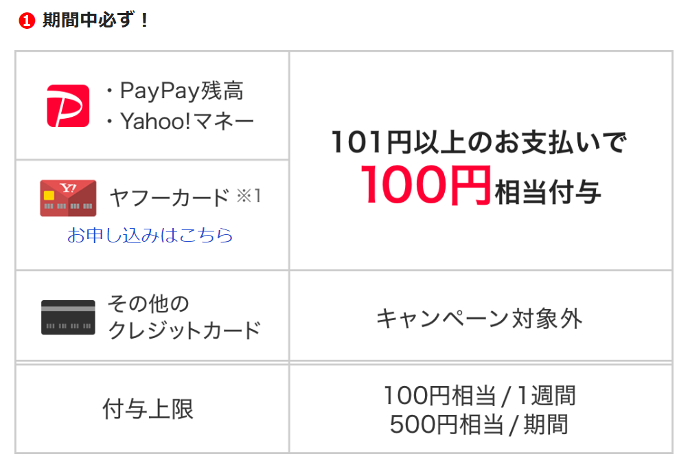 PayPayセブンイレブン