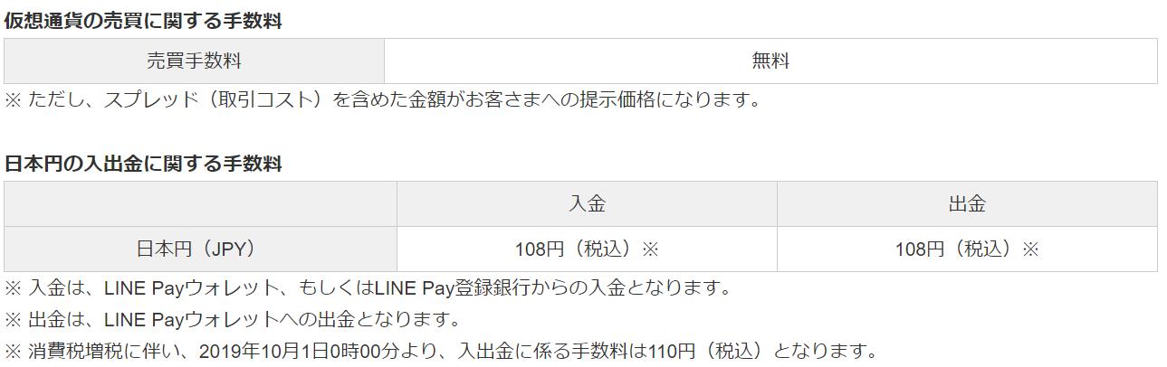 BITMAX_手数料