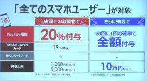 PayPay1周年キャンペーン_還元率