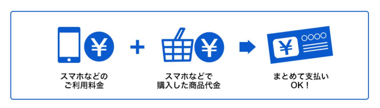 PayPay_アメックス_まとめて支払い