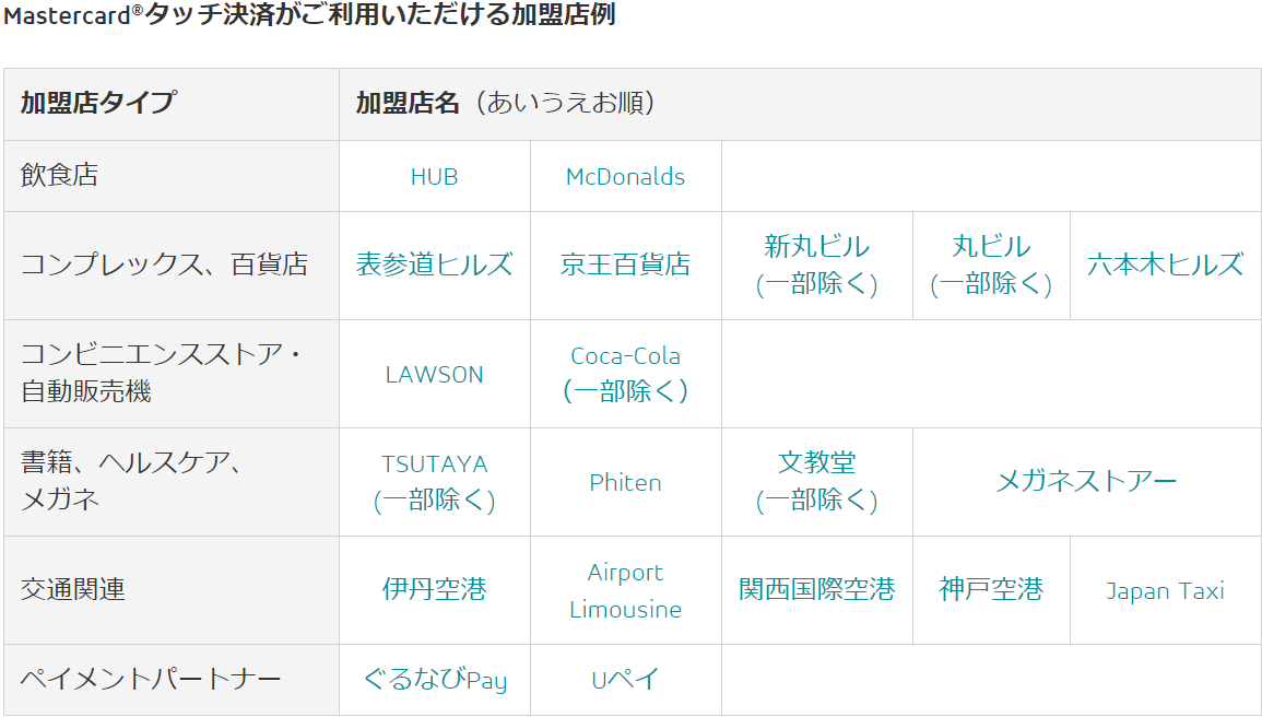 トヨタウォレット_Mastercardコンタクトレス決済