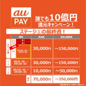 auPAY_10億円還元キャンペーン_第3週
