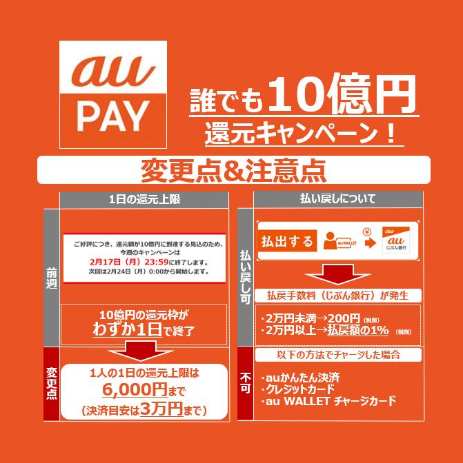 auPAY_10億円還元キャンペーン_第3週2
