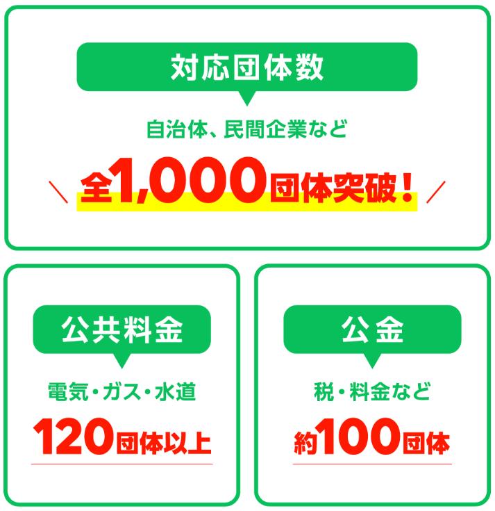 LINEPay_公共料金支払い