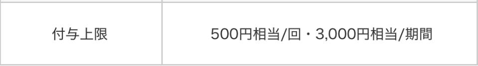 PayPay_春の大還元祭_還元率上限