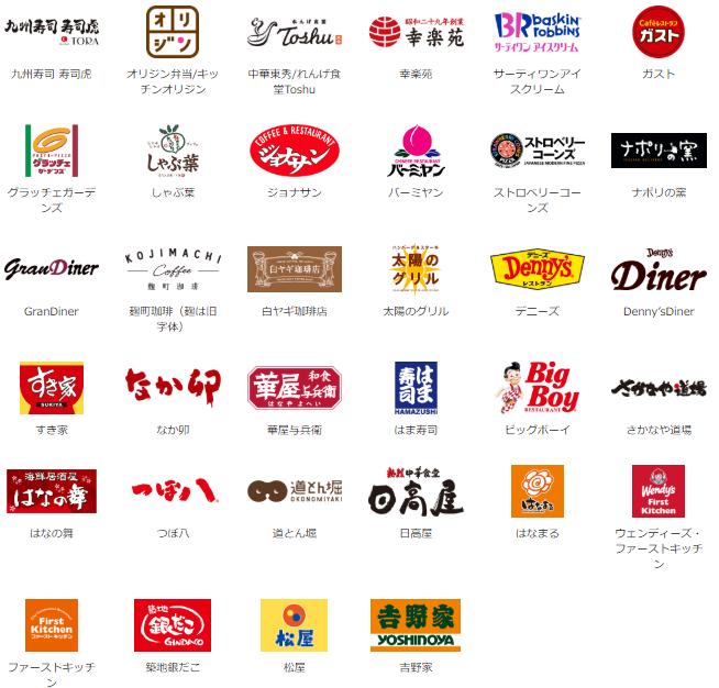 PayPay_20%還元キャンペーン_対象店舗