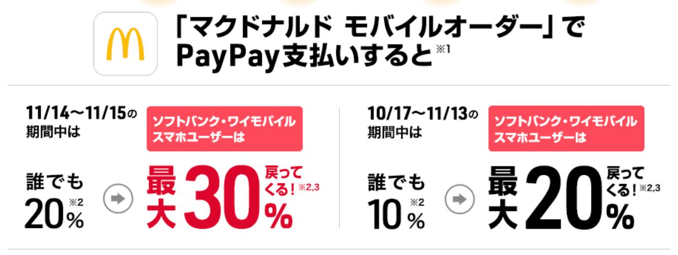 超PayPay祭_マクドナルド