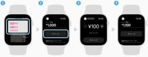Apple WatchでPASMOにチャージする方法