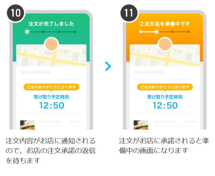 PayPayピックアップの注文_仕方