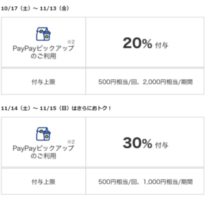 PayPayピックアップ_還元率
