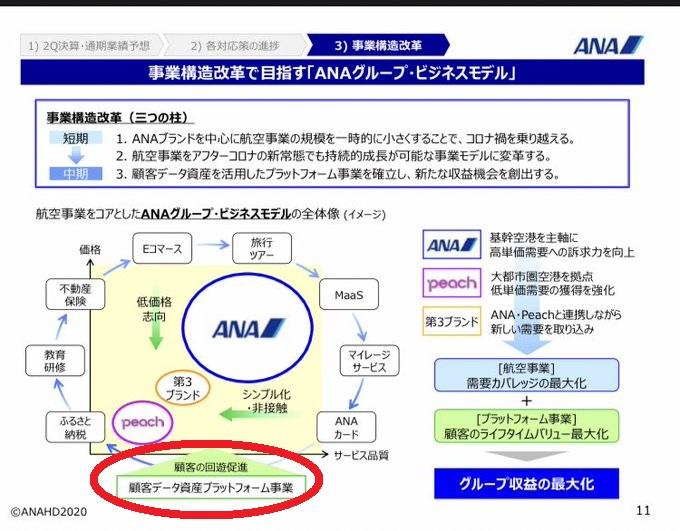 ANAPay_決算資料