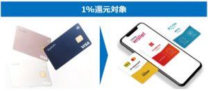 Kyash_TOYOTA Wallet(トヨタウォレット)_1%還元対象