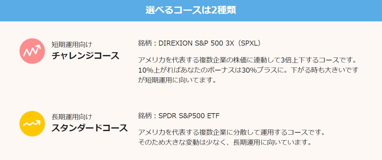PayPayボーナス運用_コース