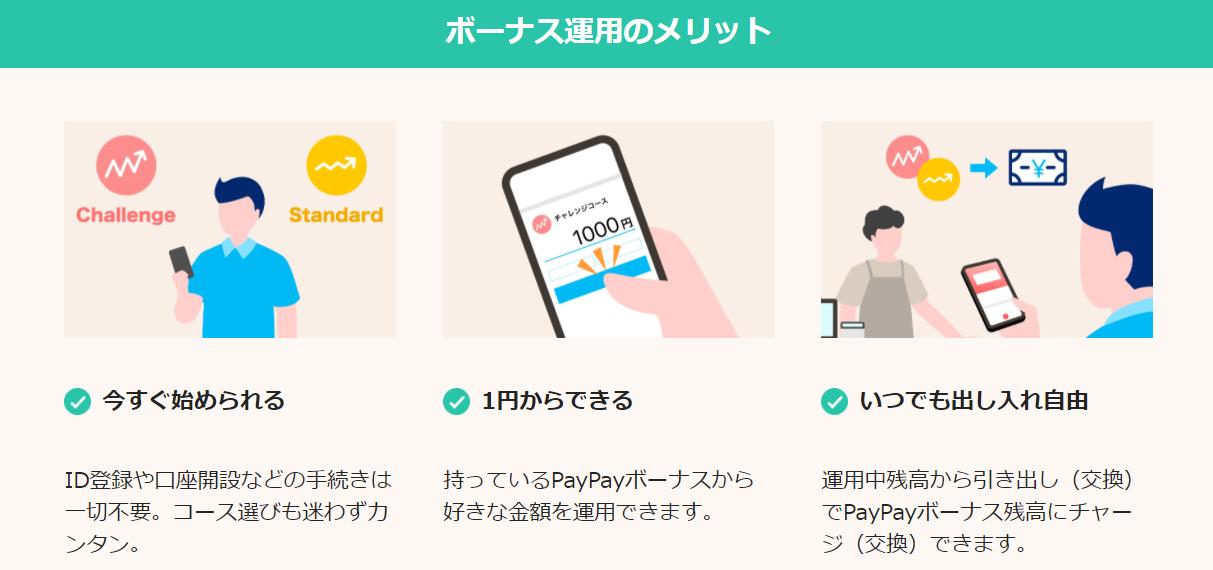 PayPayボーナス運用_特徴