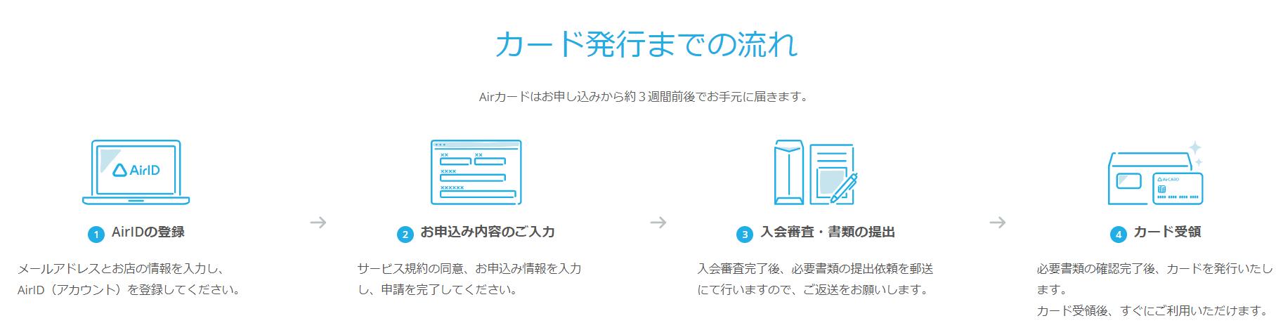 Airカード_発行方法