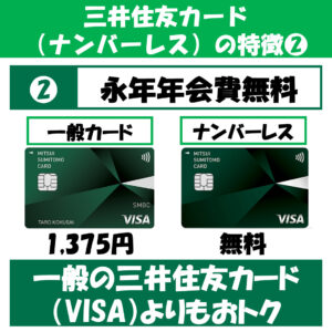 三井住友カード(ナンバーレス)_年会費無料