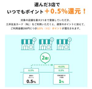三井住友カード_ナンバーレス_ポイントUP
