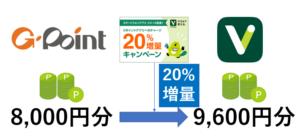 三井住友カード_NL_おすすめサイト比較